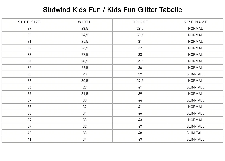 Suedwind-KidsFun-Tabelle