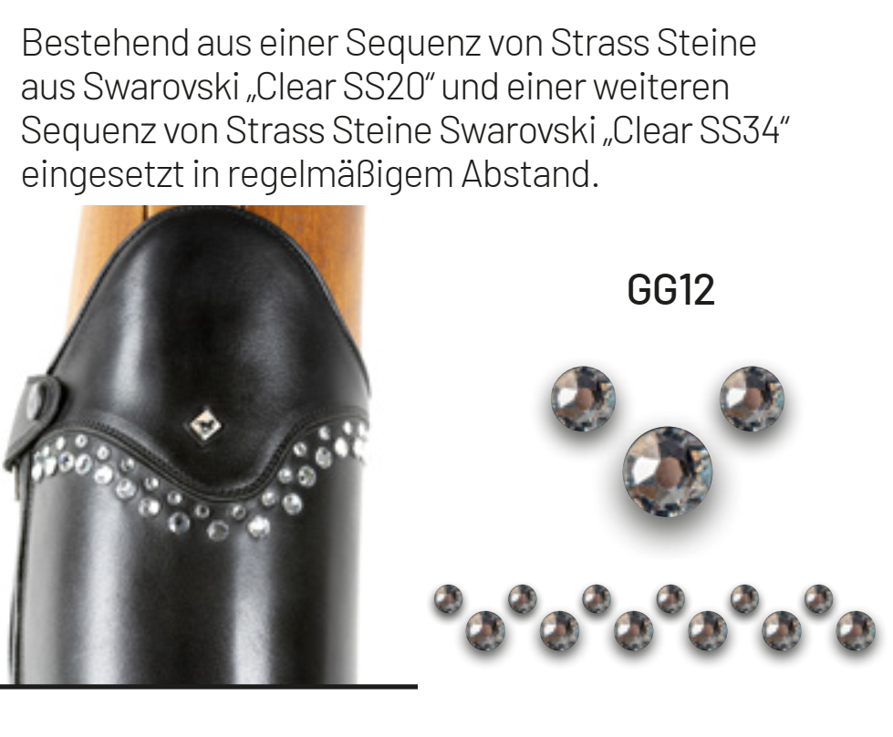 GG12-Info