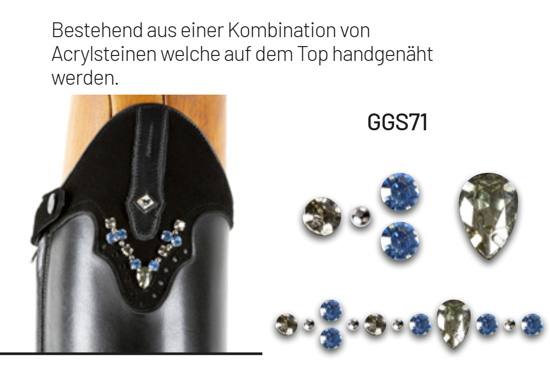 GGS71-Info