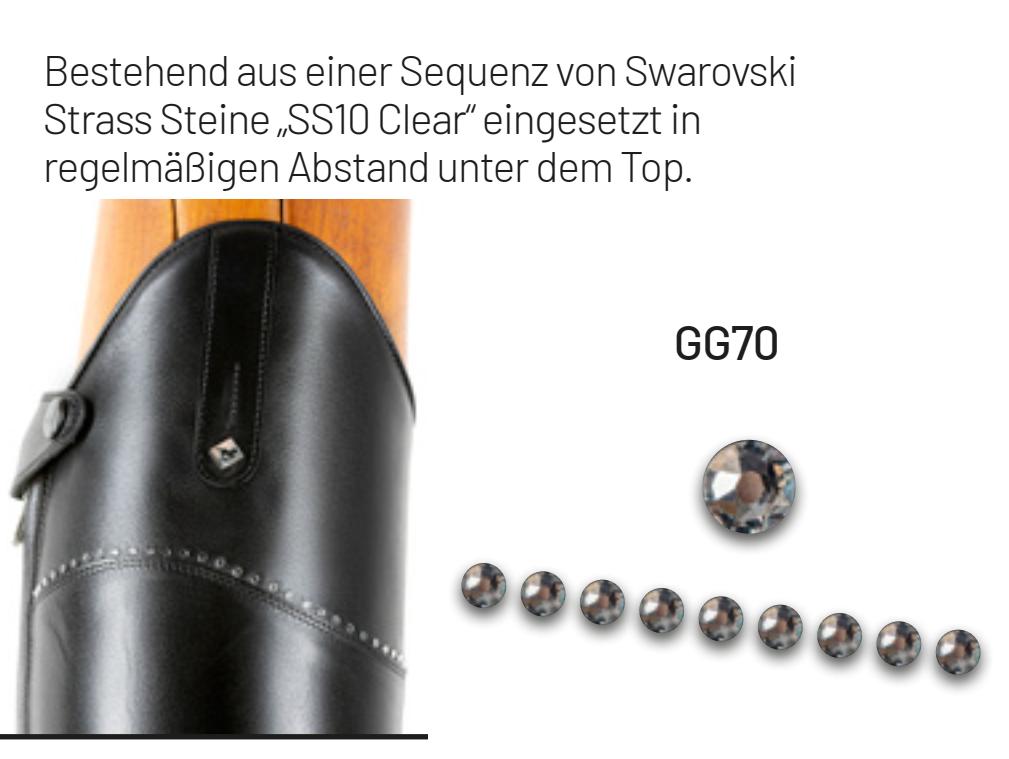 GG70-Info