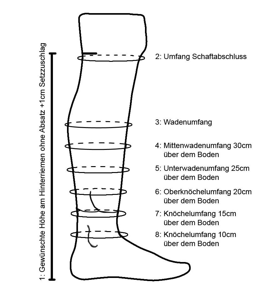 Petrie-Schaftteilmass-Sublime-kurz