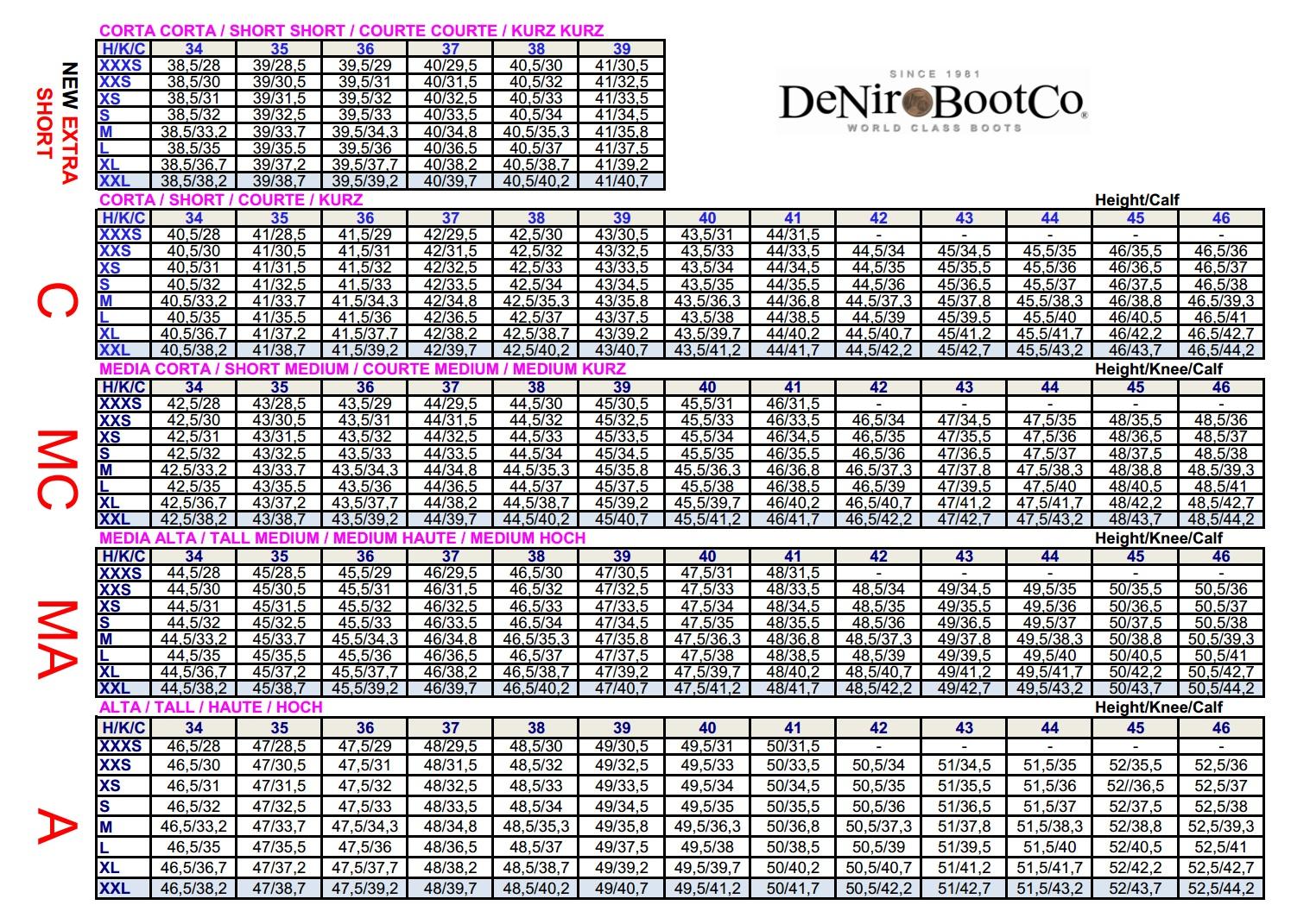 DeNiro-Masstabellen-neu