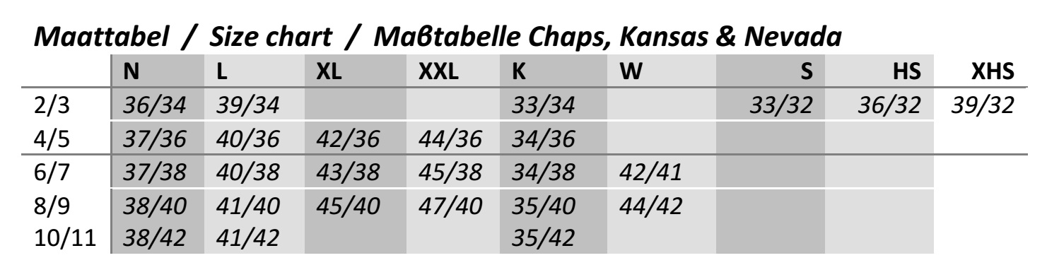 Chaps-Masstabelle