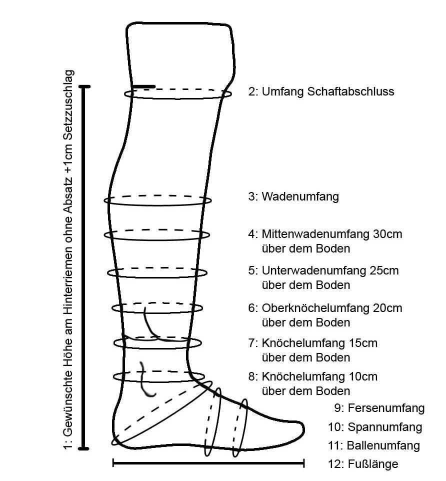 Petrie-Vollmass-kurz