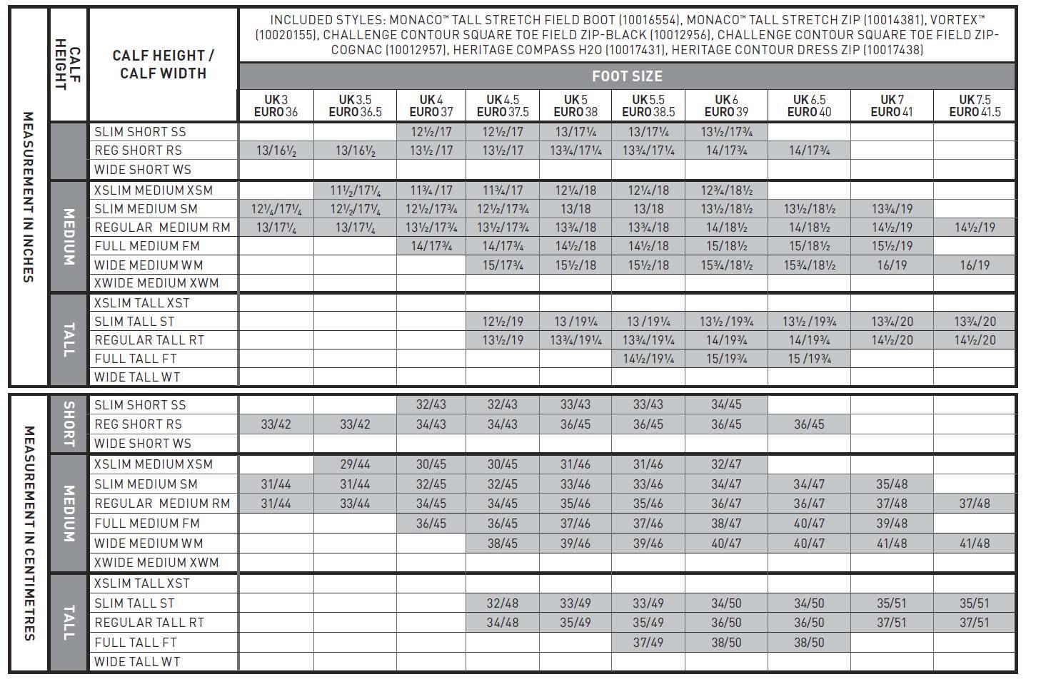 Vortex-Tabelle